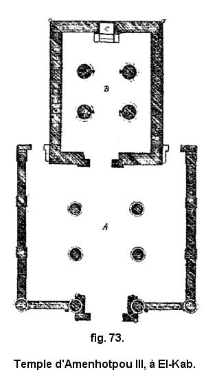 cannelure b différentes hauteur