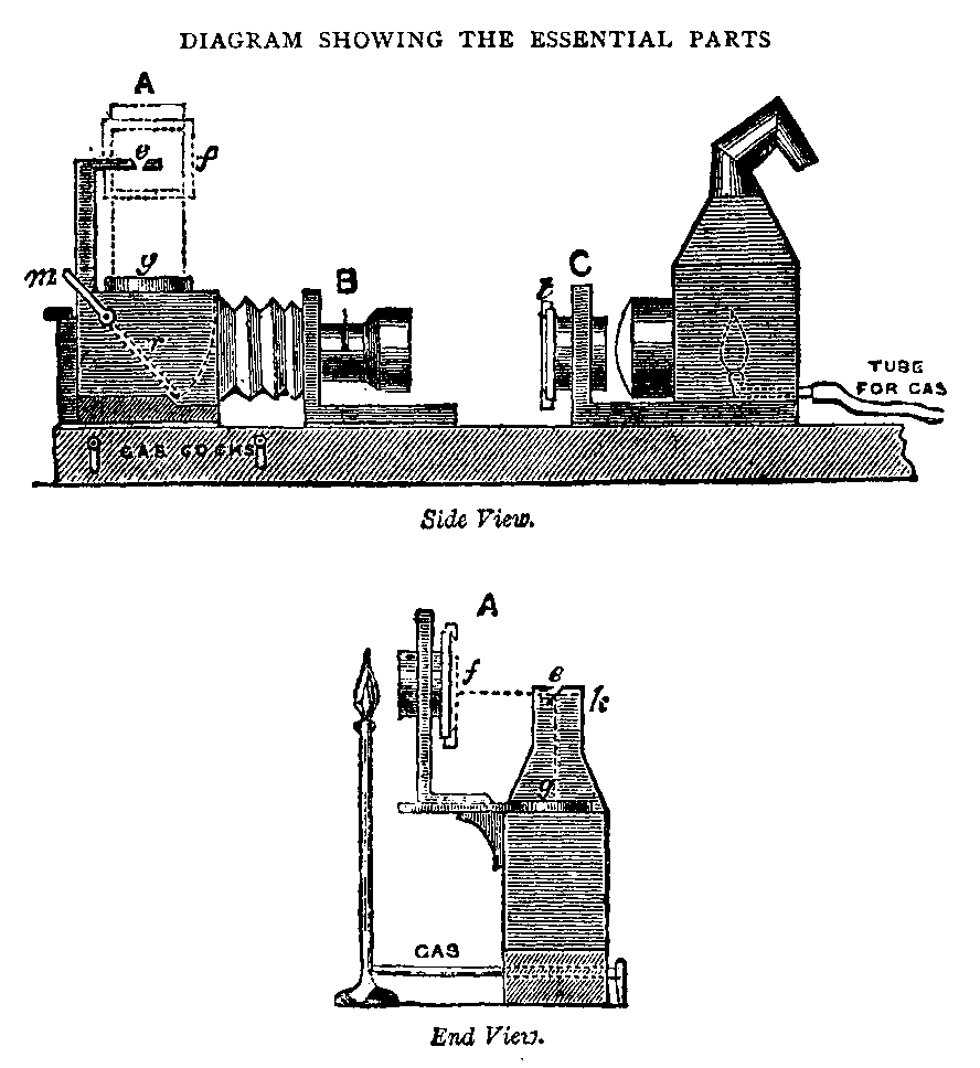 The Project Gutenberg Ebook Of Inquiries Into Human Faculty And Its Parts Diagram For Snapon Eeac324a B Development By Francis Galton
