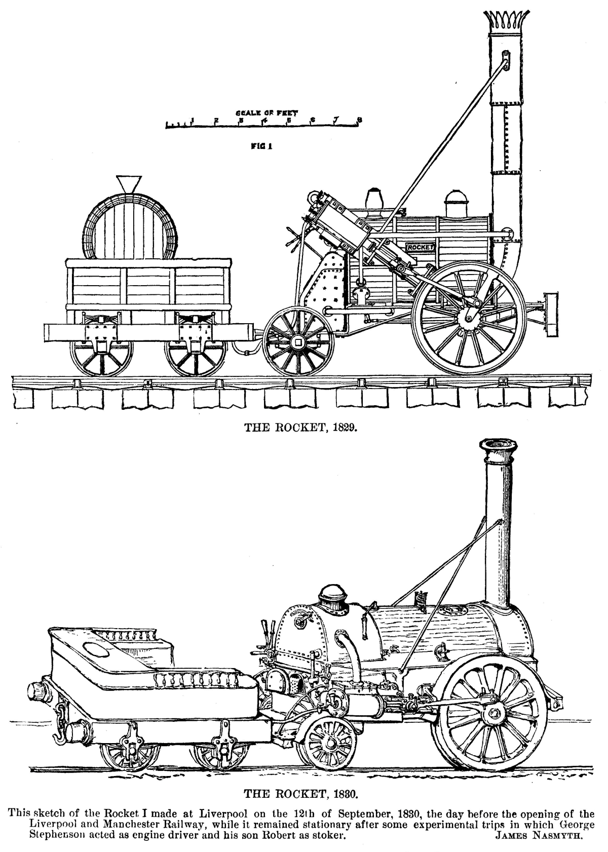 The Project Gutenberg Ebook Of Scientific American Supplement Moreover Steam Engine Parts Diagram On Simple Piston Fig 1 Rocket 1829 1830