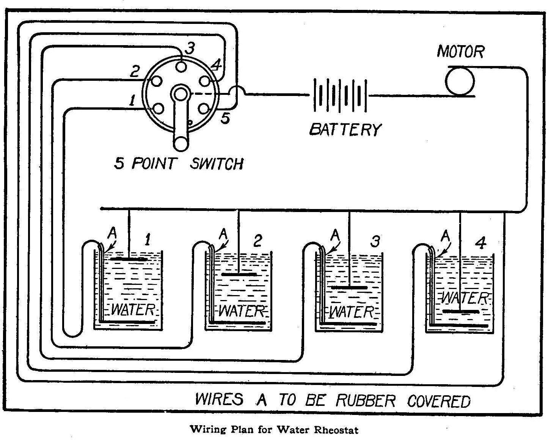 The Boy Mechanic. Vol. 1  Club Car Wiring Diagram Wiper Sd Control on