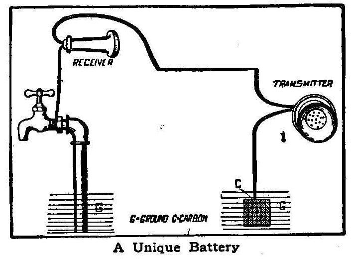 The Boy Mechanic. Vol. 1 Magic Park Evaporator Motor Wiring Diagram on
