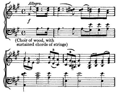 The Project Gutenberg Ebook Of Symphonies And Their Meaning Third