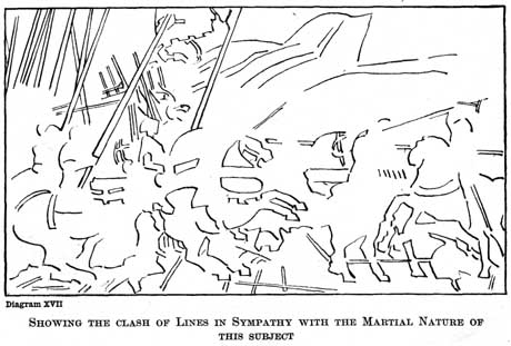 Diagram XVII. SHOWING THE CLASH OF LINES IN SYMPATHY WITH THE MARTIAL NATURE OF THIS SUBJECT.