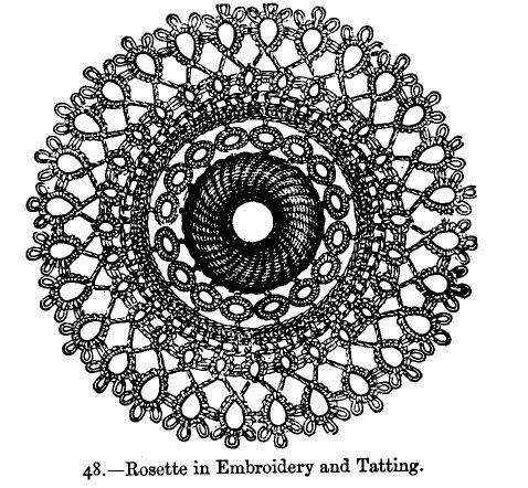 IRIS Pink Thread 260m for bobbin lace crochet tatting needle art embroidery