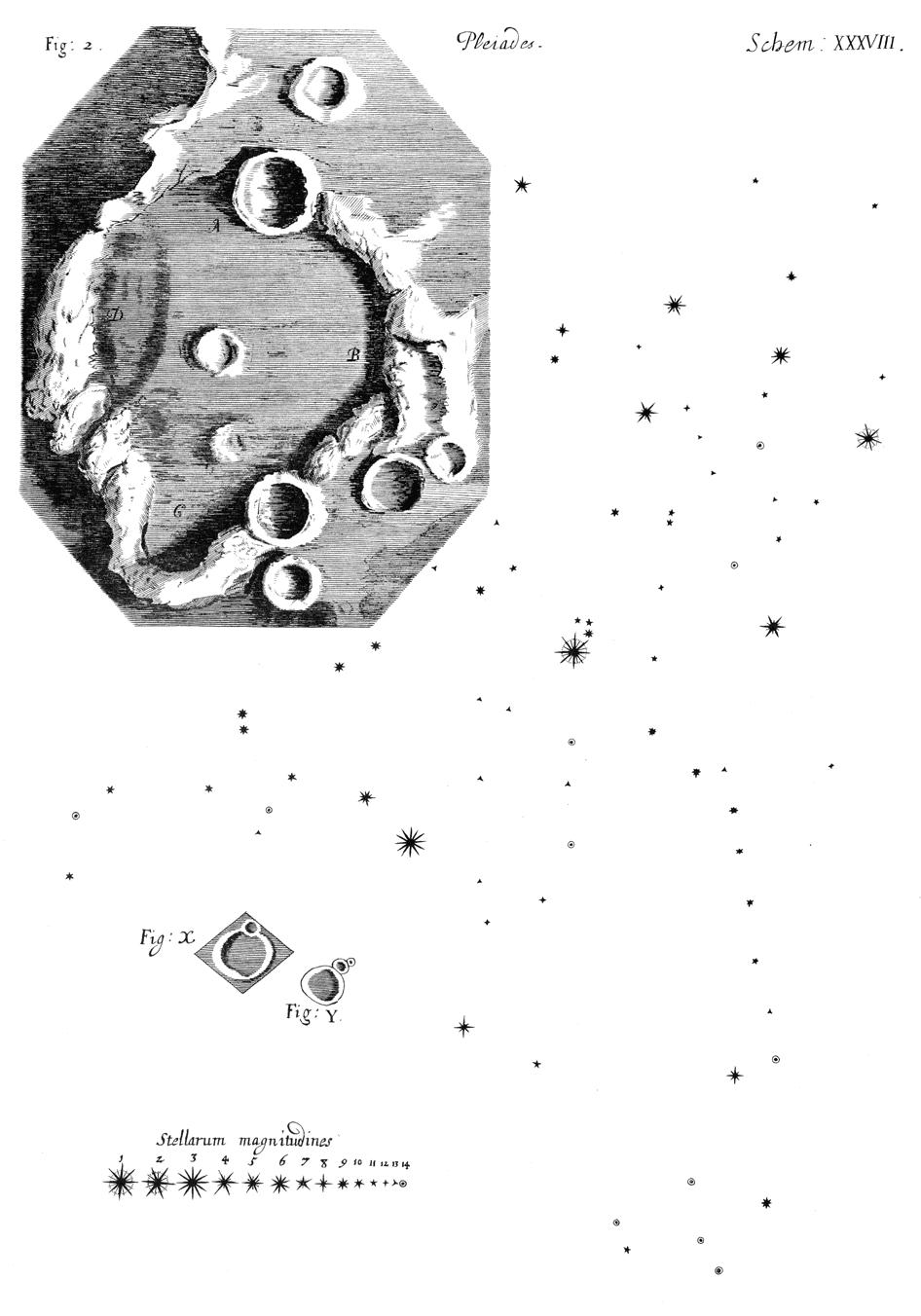 Micrographia   Project Gutenberg Self-Publishing - eBooks ...