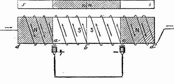 Hydraulic Hay Spear Wiring Diagram. Steel Hay Spear, 3pt Hay Spear on