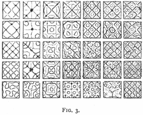 FIG. 3. FORMS PRODUCED IN SOUND