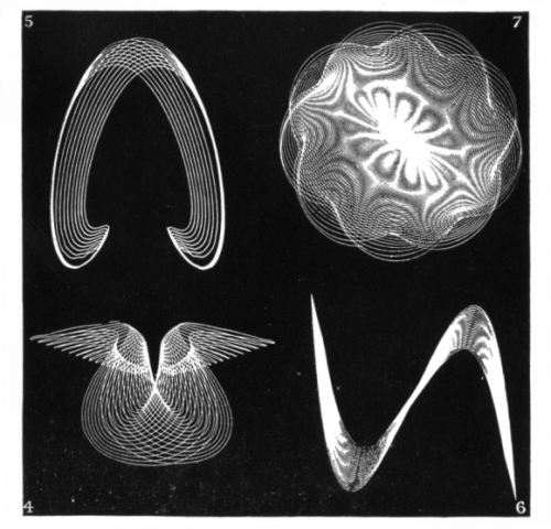FIGS. 4-7. FORMS PRODUCED BY PENDULUMS