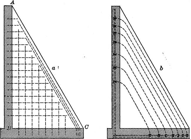 Concrete Buttress Wall Design : Buttress wall design example crowdbuild for