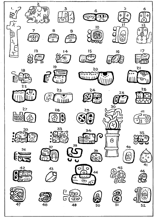 The Project Gutenberg Ebook Of Day Symbols Of The Maya Year By