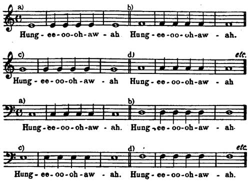 The Project Gutenberg eBook of Resonance in Singing and