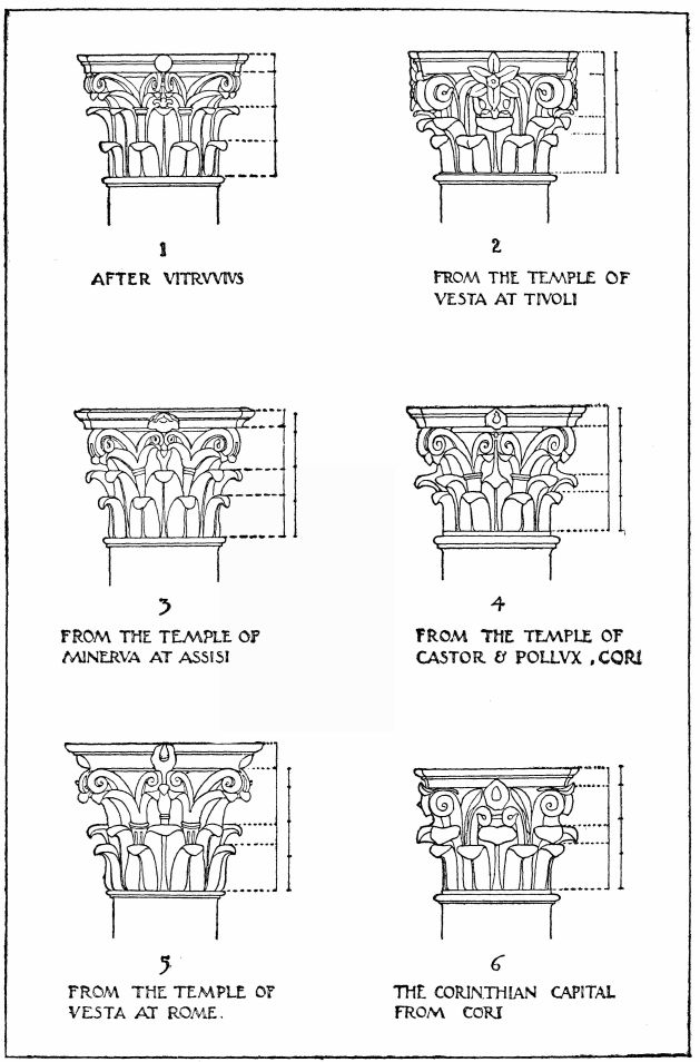 The Project Gutenberg Ebook Of Ten Books On Architecture By Vitruvius