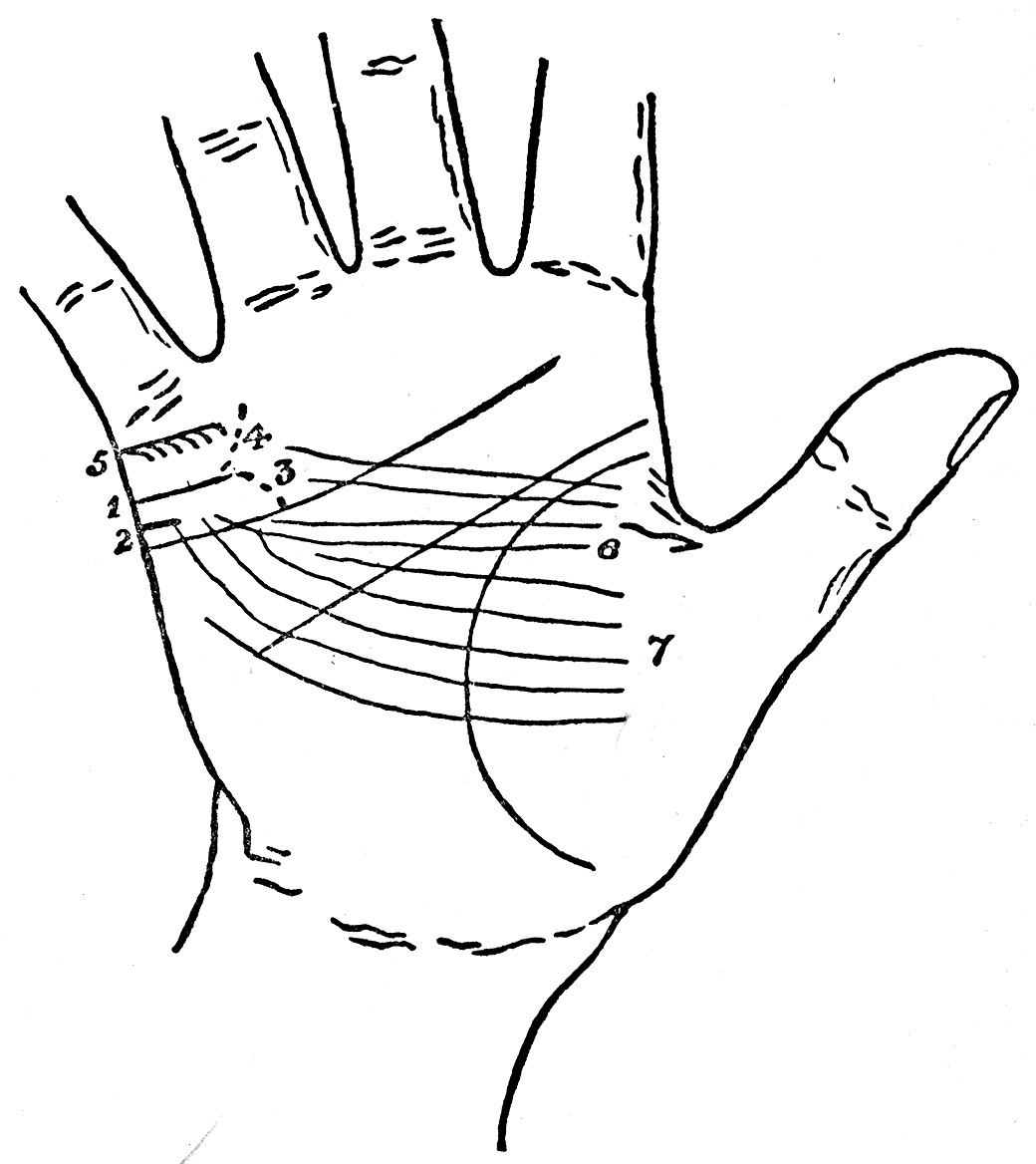 The Project Gutenberg eBook of Palmistry for all, by Cheiro