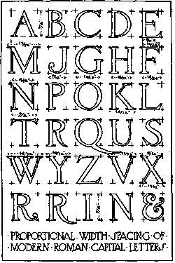 Letters and lettering width proportions of modern roman capitals fcb expocarfo
