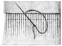 FIG. 21. SEWING ON GATHERS.