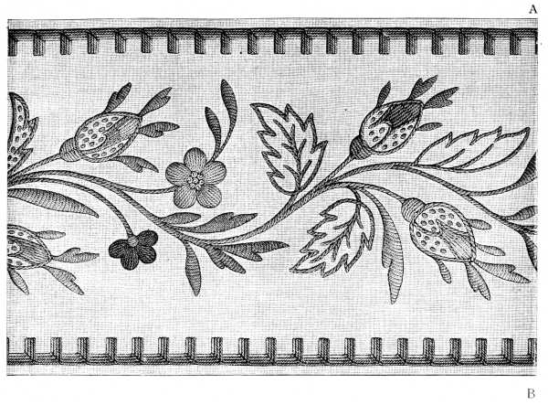 The Project Gutenberg Ebook Of Encyclopedia Of Needlework By