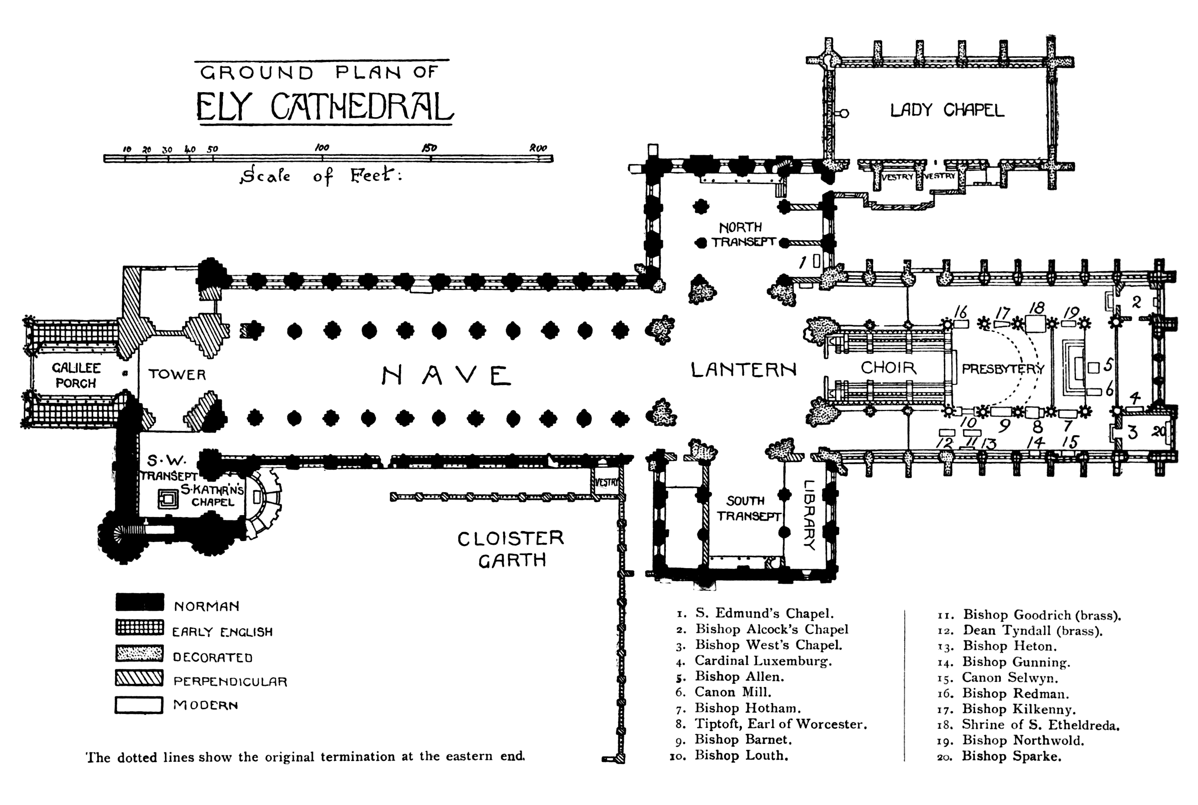The Project Gutenberg Ebook Of Bells Cathedrals Cathedral France Rouen Diagram North Transept Stairs Ground Plan Ely