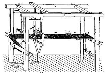 DIAGRAM OF A HAND LOOM