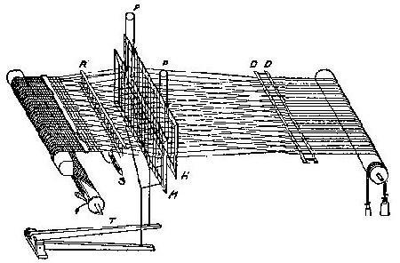 DIAGRAM OF THE WORKING PARTS OF A LOOM.