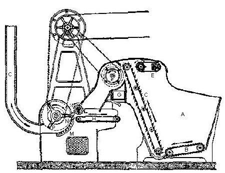 COTTON OPENER AND PICKER