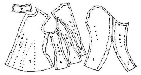 TYPICAL BODICE PATTERNS