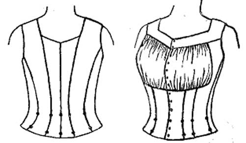 Front and back views of a good health waist.