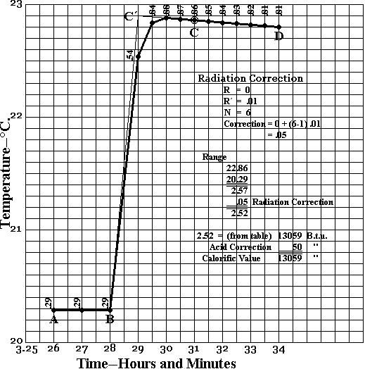 Equation For Bomb Calorimeter Bomb Calorimeter Results