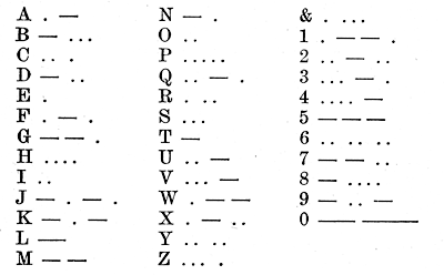The Project Gutenberg eBook of Electricity for Boys by J S – Sample Morse Code Chart