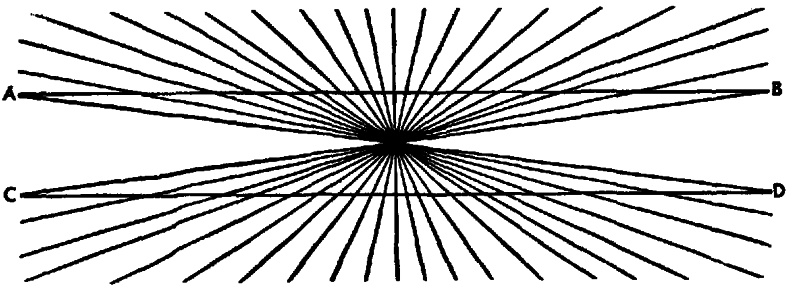Radiating straight lines bisectingtwo parallel horizons, AB and CD.