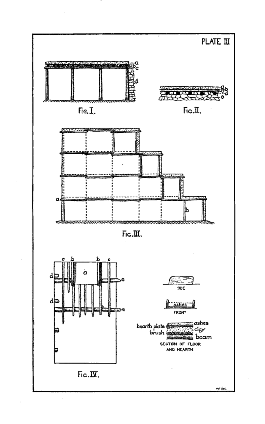 The project gutenberg ebook of historical introduction to studies plate iii sections of building b fandeluxe Images