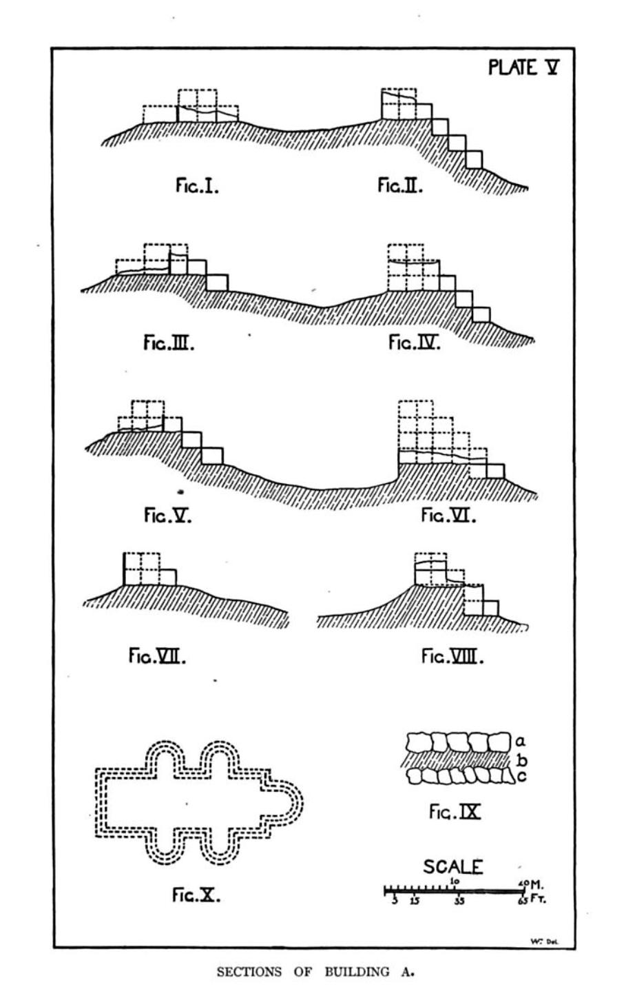 The project gutenberg ebook of historical introduction to studies plate v sections of building a fandeluxe Images