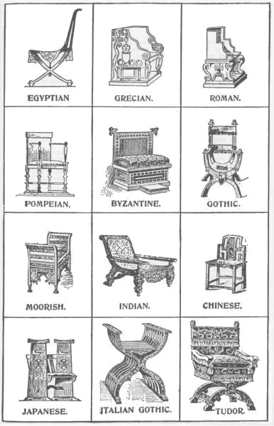 The Project Gutenberg Ebook Of Mission Furniture How To