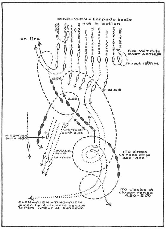 05 Ford F150 Starter Wiring Diagram