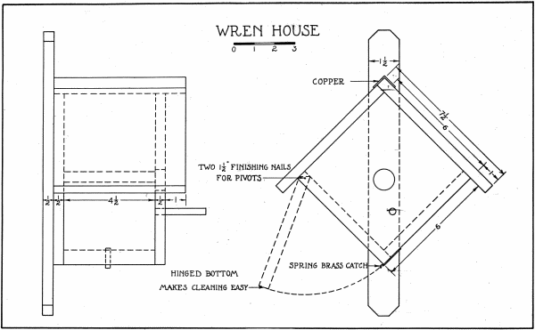 The Project Gutenberg eBook of Bird Houses Boys Can Build