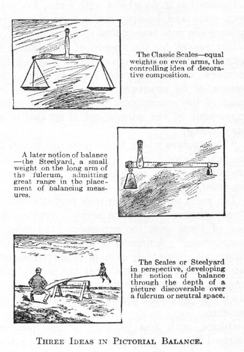 The project gutenberg ebook of pictorial composition and the three ideas in pictorial balance fandeluxe Document