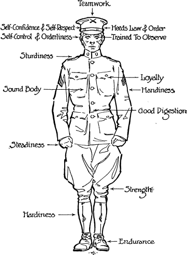 The project gutenberg ebook of manual of military training by james the trained soldier fandeluxe Images