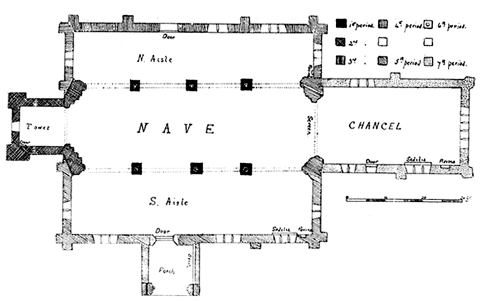 The Project Gutenberg Ebook Of The Ground Plan Of The English Parish Church By A Hamilton Thompson