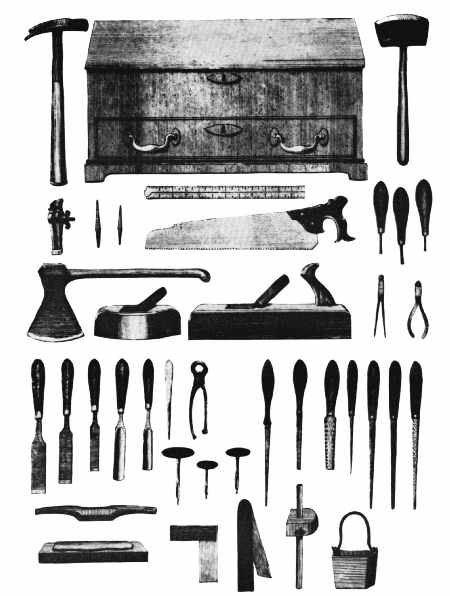 The Project Gutenberg Ebook Of Woodworking Tools 1600 1900