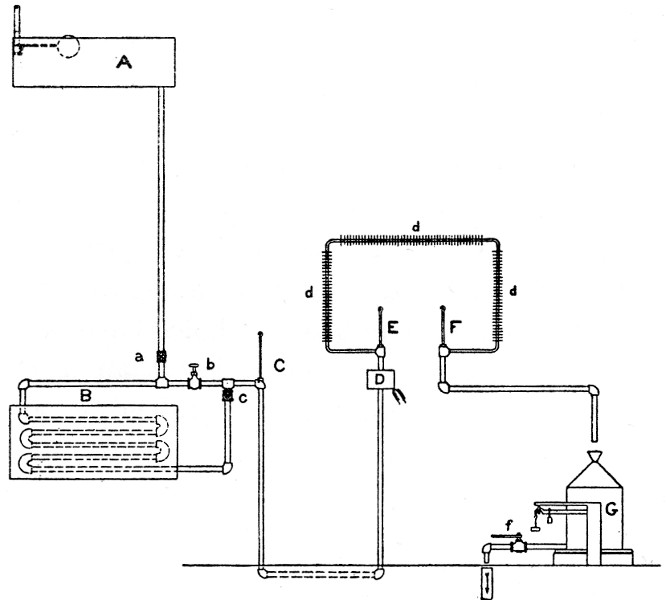 The Project Gutenberg Ebook Of Respiration Calorimeters For Studying