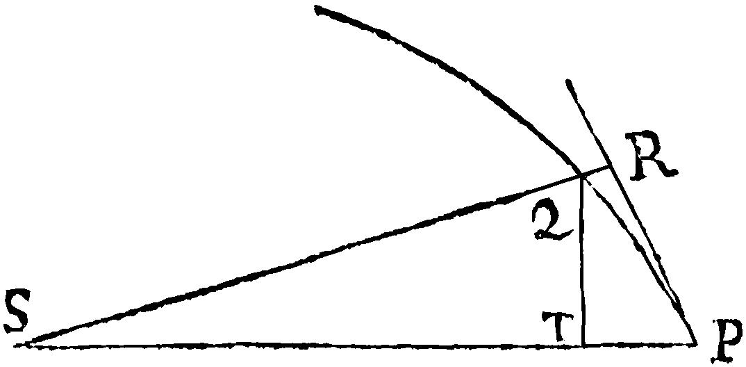 Philosophi Naturalis Principia Mathematica