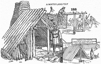 Log tilts of the North.