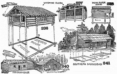 Some native American log houses.