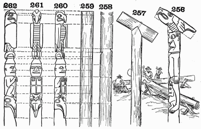 Totem-poles and how to make them.