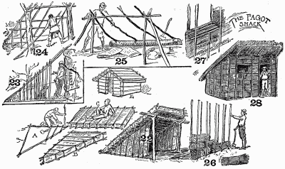 Shelters adapted to conditions. The beaver-mat and the fagot shack.