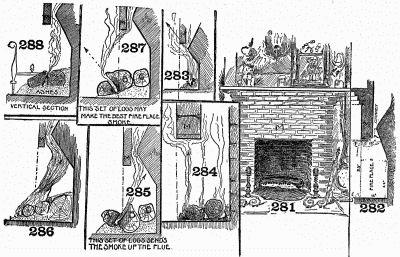 Proper and improper ways to build a fireplace and make a fire.