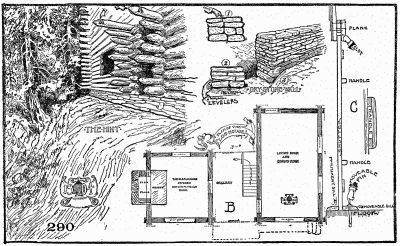 Details of author's log house, Wildlands.