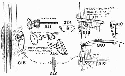 Details of combined door-knob and wooden latch.
