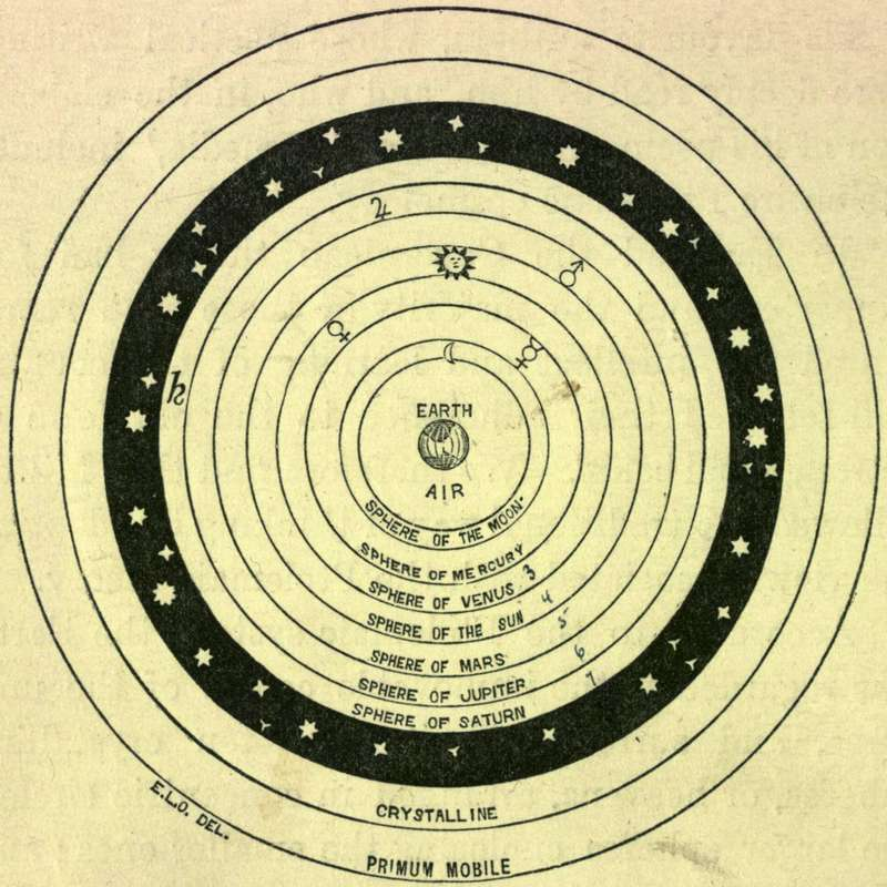 The Project Gutenberg Ebook Of The Astronomy Of Miltons Paradise