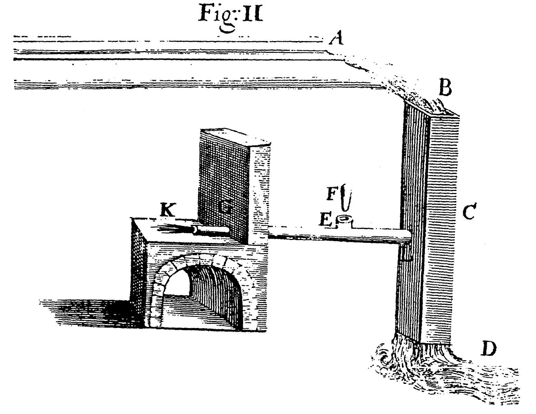Philosophical Transactions Vol I Lunar Meteorite Caravan Wiring Diagram Fig Ii