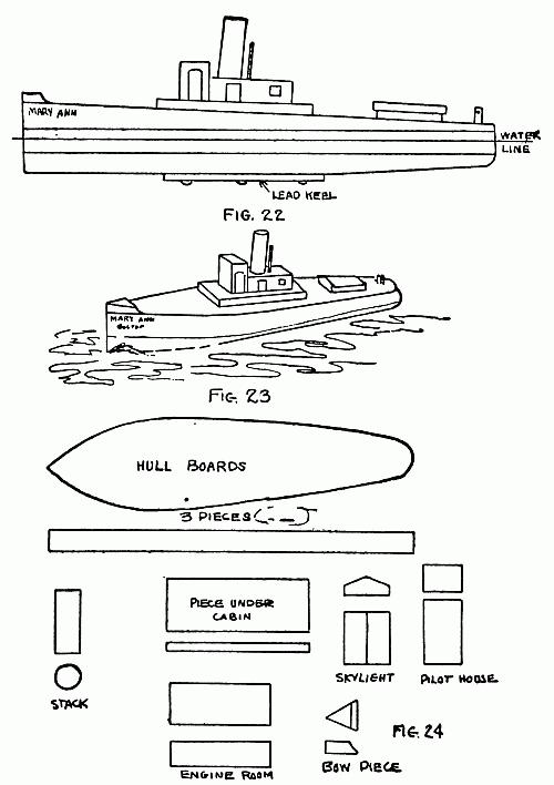 Free Easy cardboard boat plans | Stephen Isma